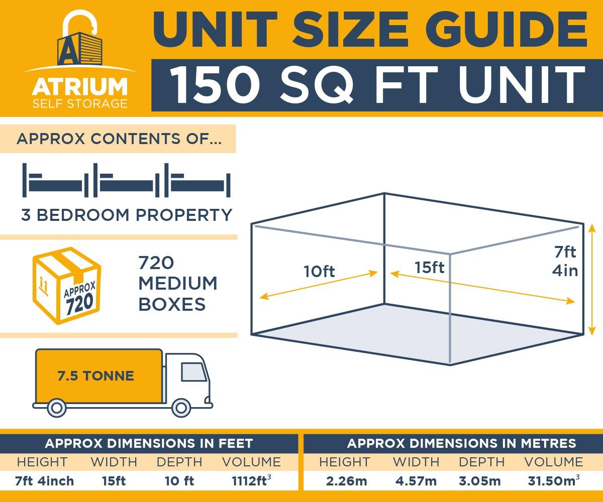 150ft Unit Size Guide