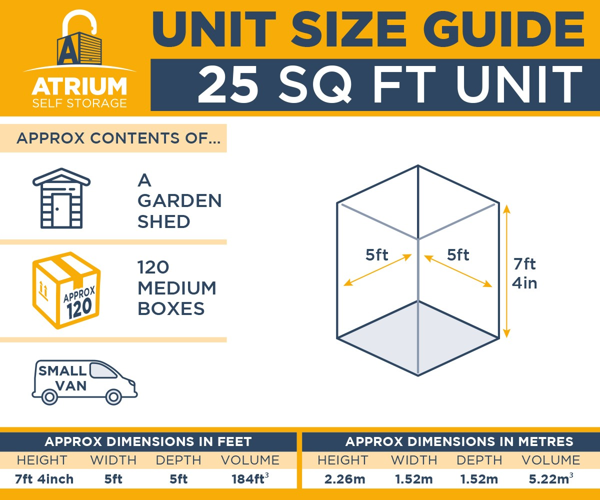 Self Storage Rotherham 25ft unit size guide