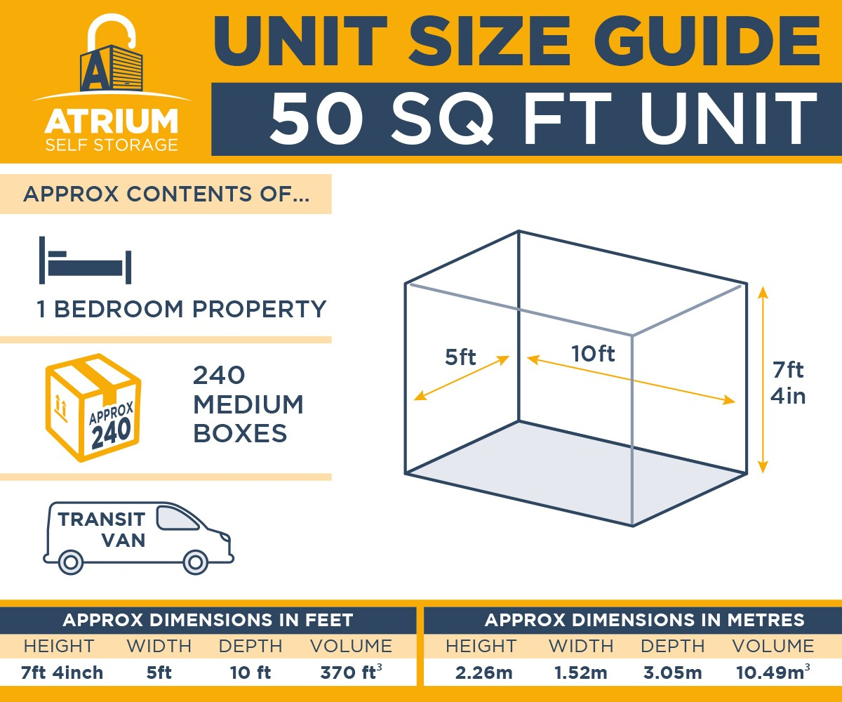 50ft Unit Size Guide