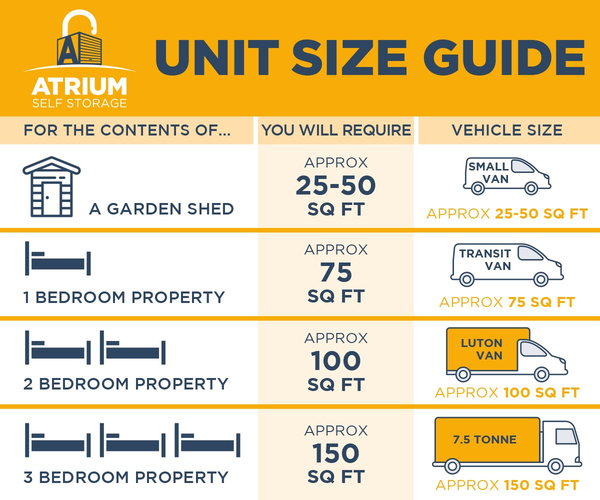 Self Storage Rotherham Unit Size Guide